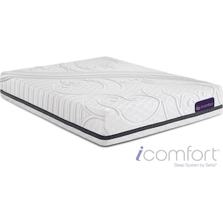 Savant III Plush King Mattress
