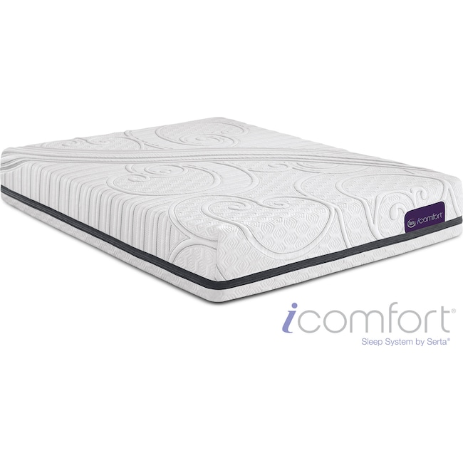 Mattresses and Bedding - Savant III Plush King Mattress