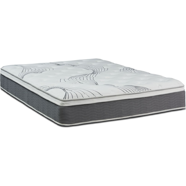 Dream In A Box Premium Firm Mattress American Signature