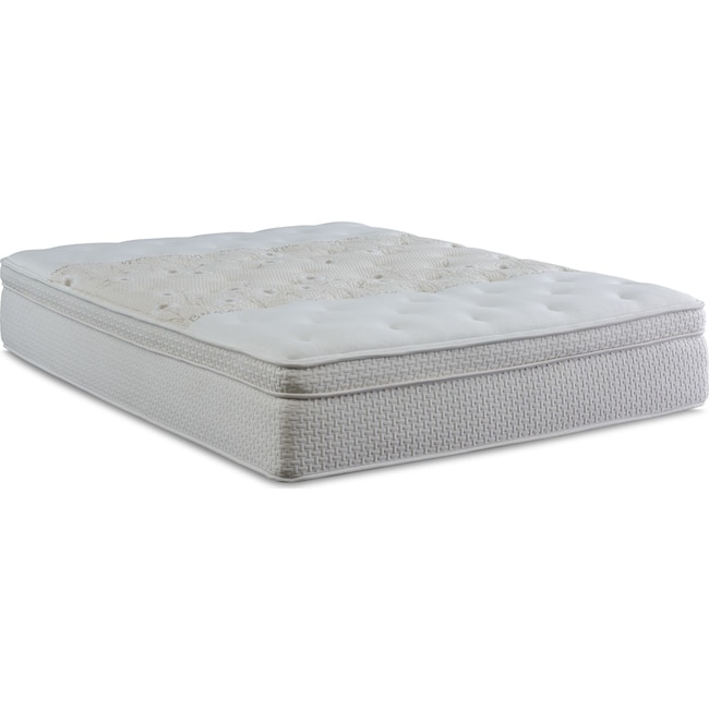 Mattresses and Bedding - Nature's Spa Como Euro Top Mattress